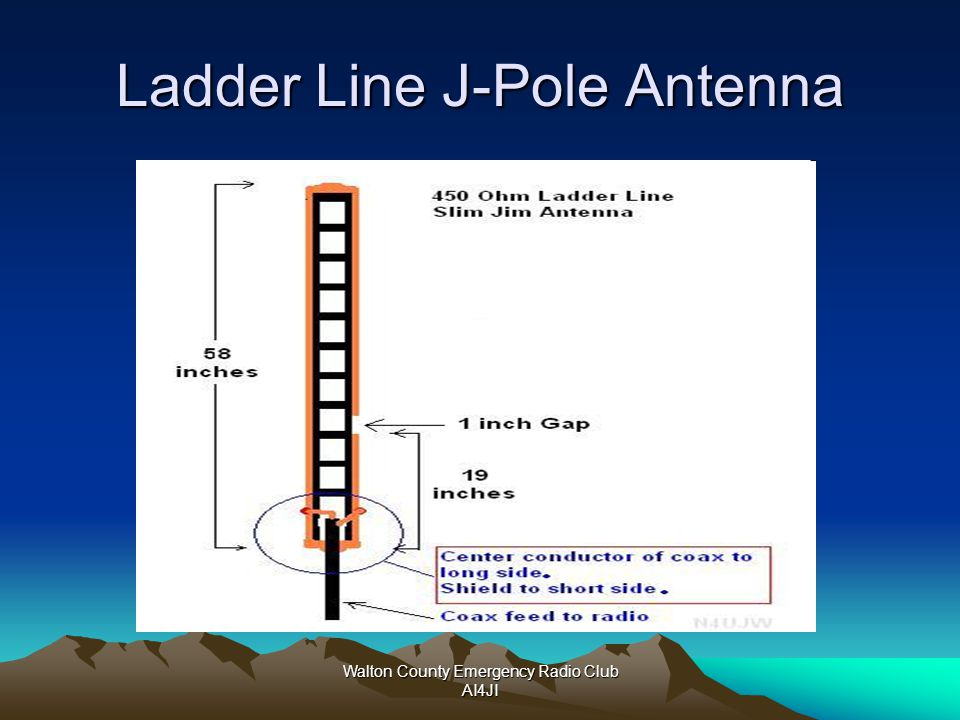 Ladder Line J-Pole Antenna