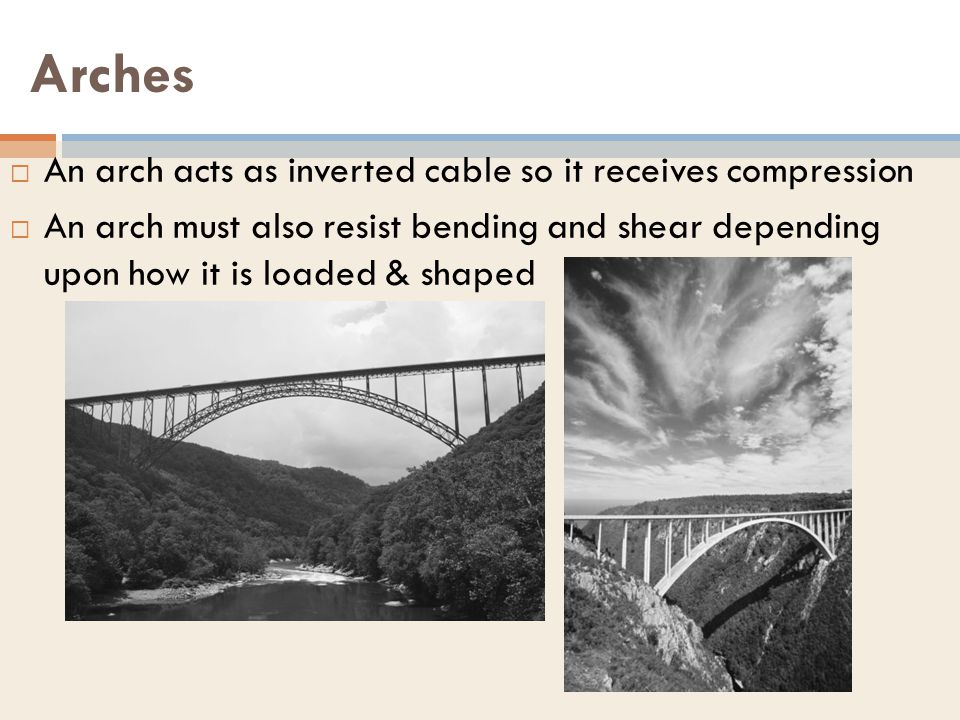 Arches An arch acts as inverted cable so it receives compression