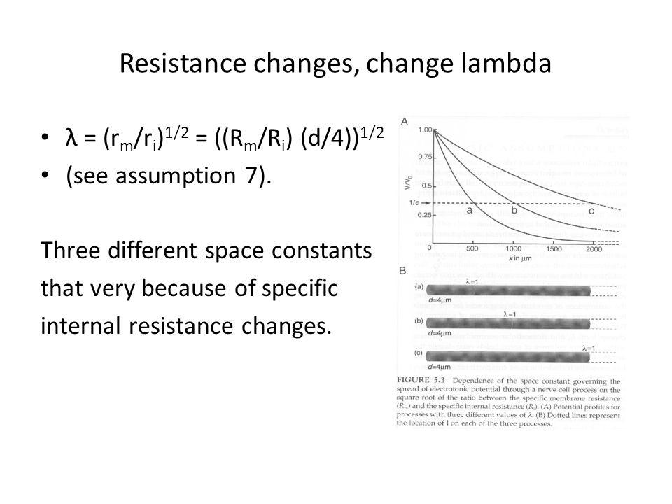 Resistance changes, change lambda