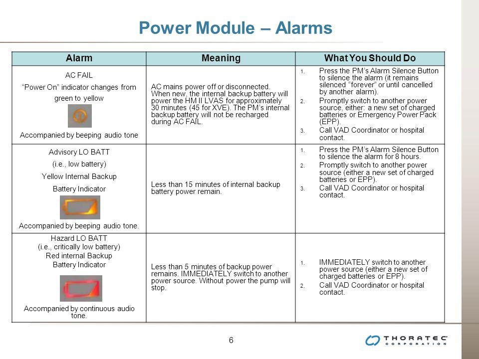 Power Module – Alarms Alarm Meaning What You Should Do AC FAIL