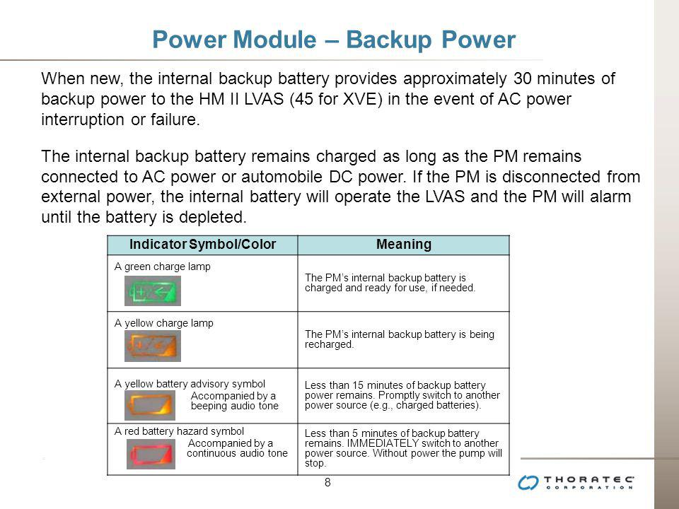 Power Module – Backup Power