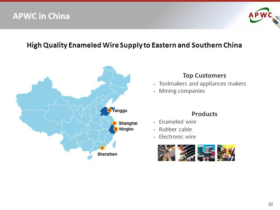 High Quality Enameled Wire Supply to Eastern and Southern China