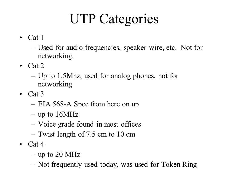 UTP Categories Cat 1. Used for audio frequencies, speaker wire, etc. Not for networking. Cat 2.