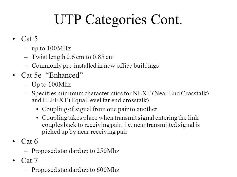 UTP Categories Cont. Cat 5 Cat 5e Enhanced Cat 6 Cat 7 up to 100MHz