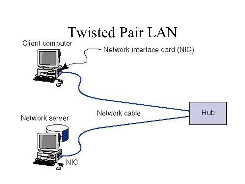 Twisted Pair LAN
