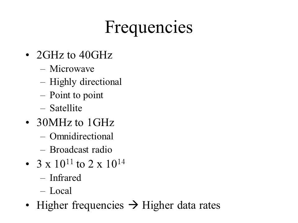 Frequencies 2GHz to 40GHz 30MHz to 1GHz 3 x 1011 to 2 x 1014