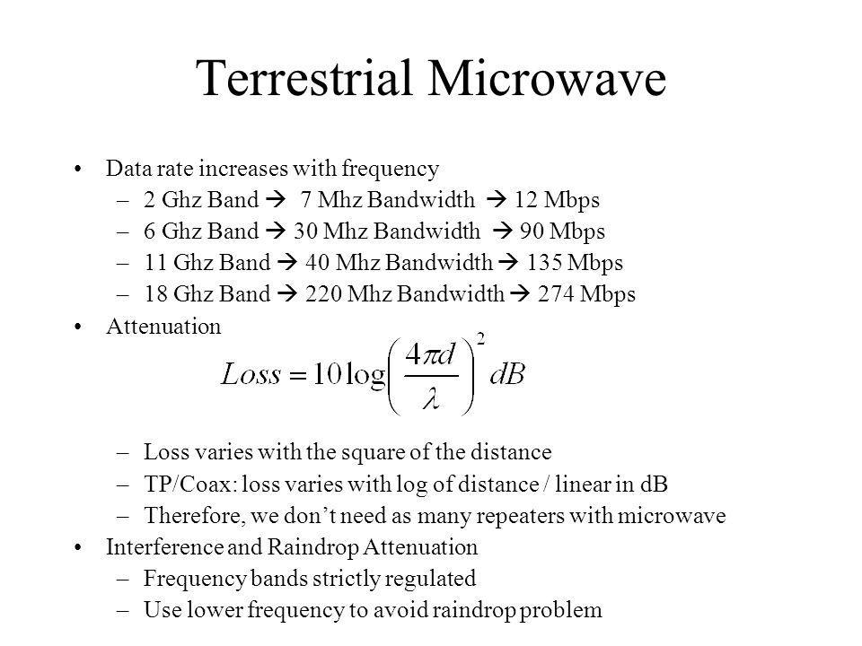 Terrestrial Microwave