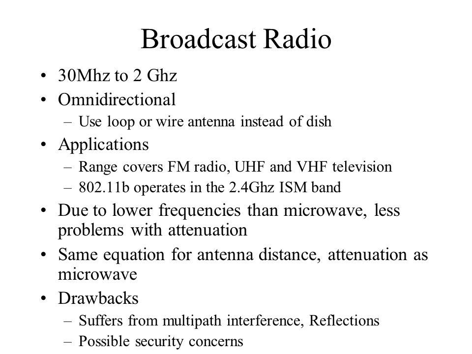 Broadcast Radio 30Mhz to 2 Ghz Omnidirectional Applications