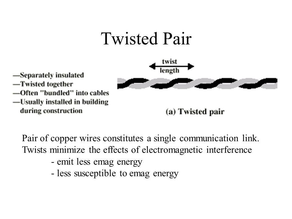 Twisted Pair Pair of copper wires constitutes a single communication link. Twists minimize the effects of electromagnetic interference.