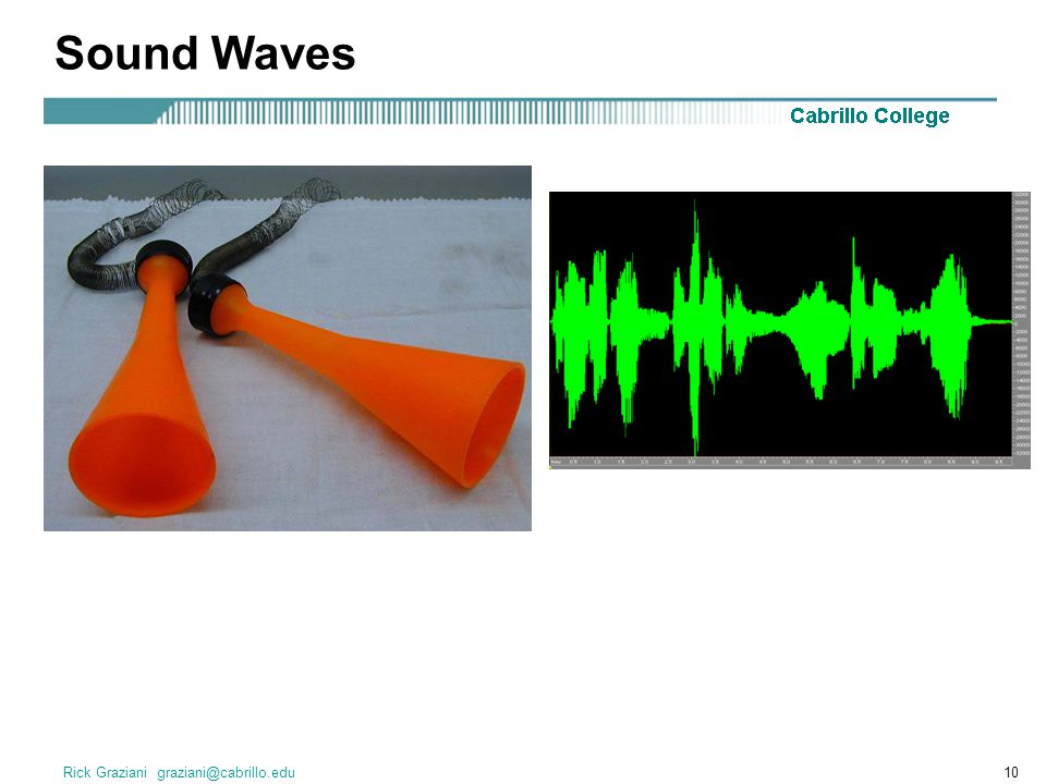 Sound Waves Rick Graziani graziani@cabrillo.edu