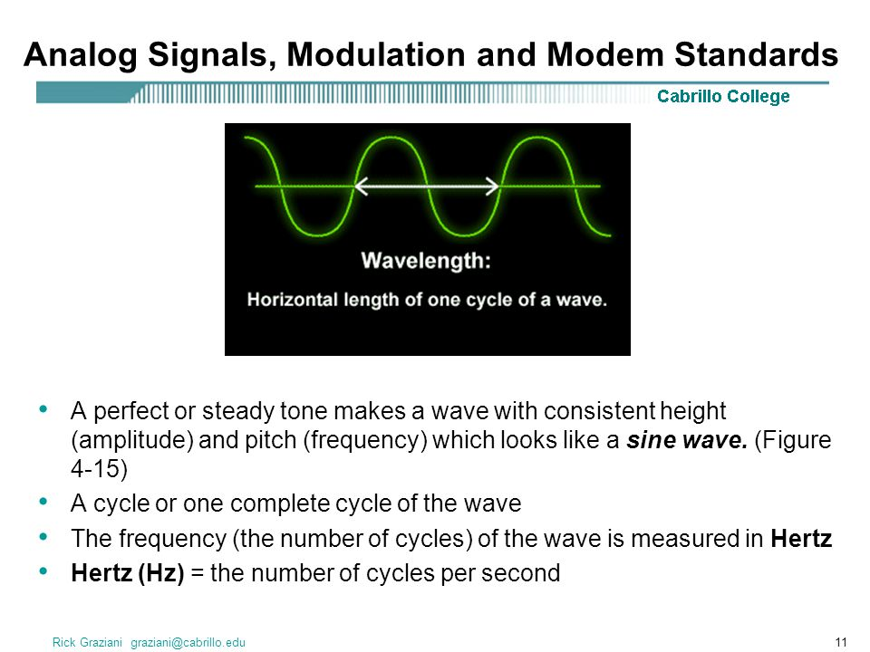 Analog Signals, Modulation and Modem Standards