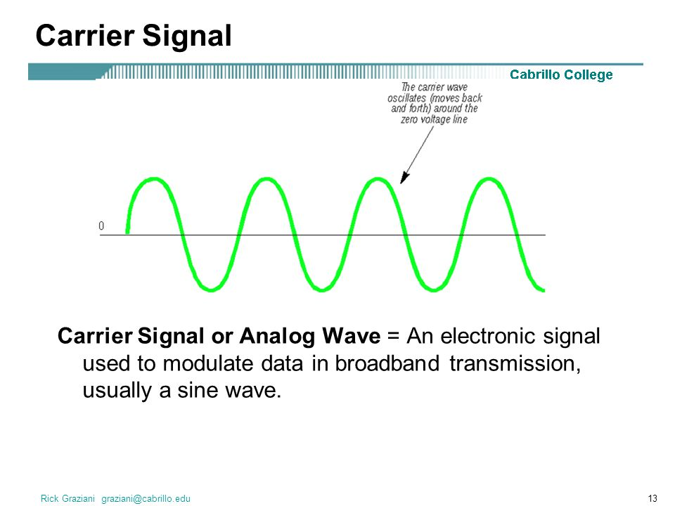 Carrier Signal Carrier Signal or Analog Wave = An electronic signal used to modulate data in broadband transmission, usually a sine wave.
