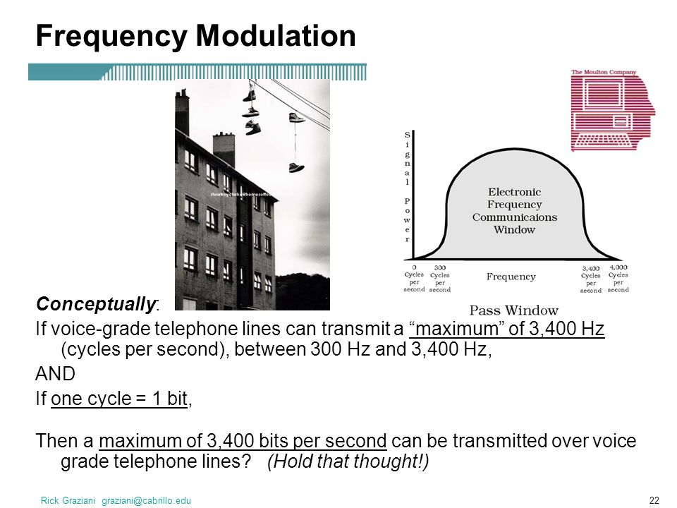 Frequency Modulation Conceptually: