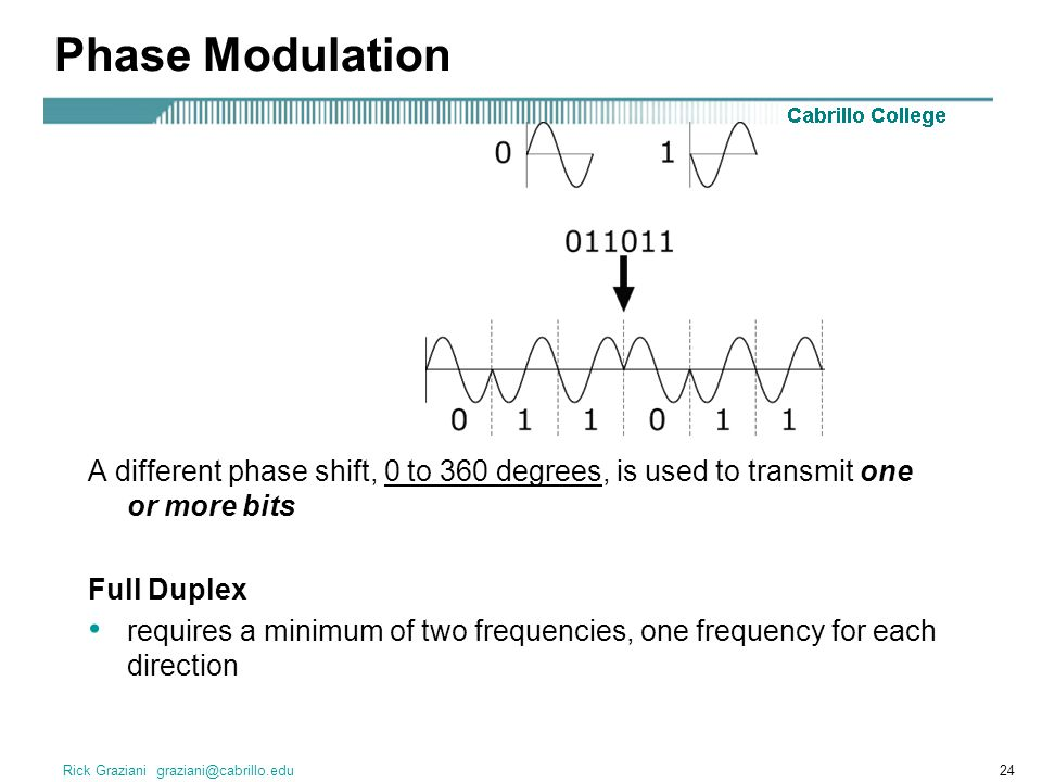 Phase Modulation A different phase shift, 0 to 360 degrees, is used to transmit one or more bits. Full Duplex.