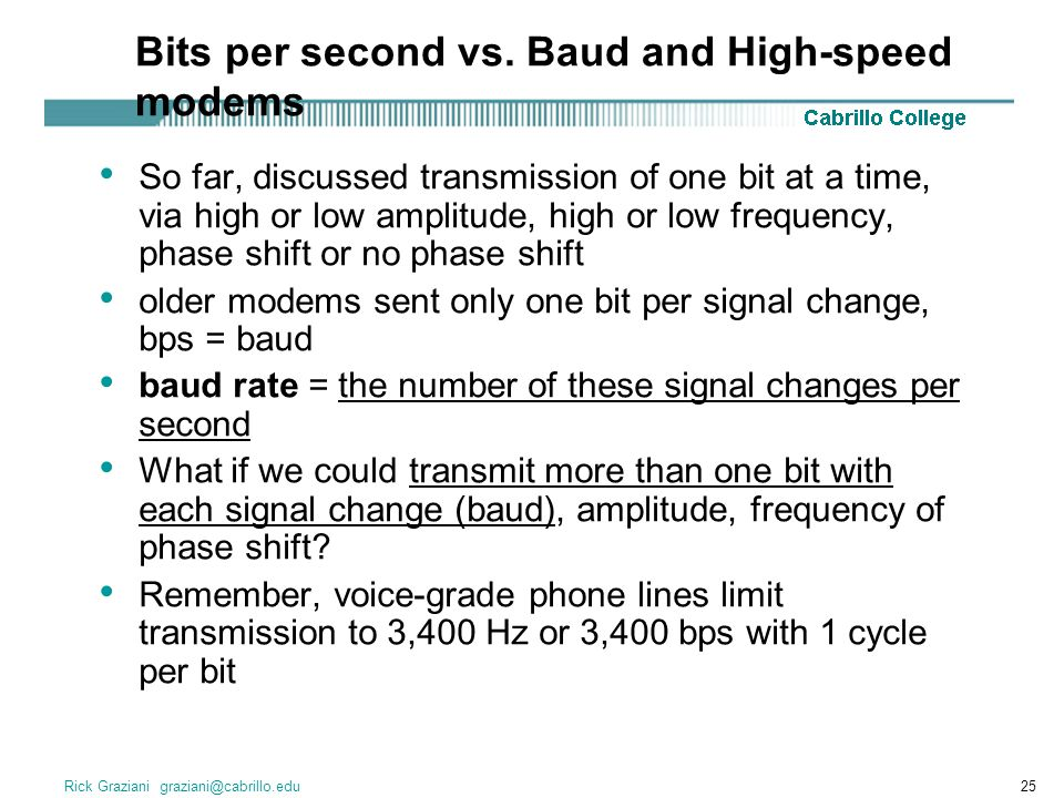 Bits per second vs. Baud and High-speed modems