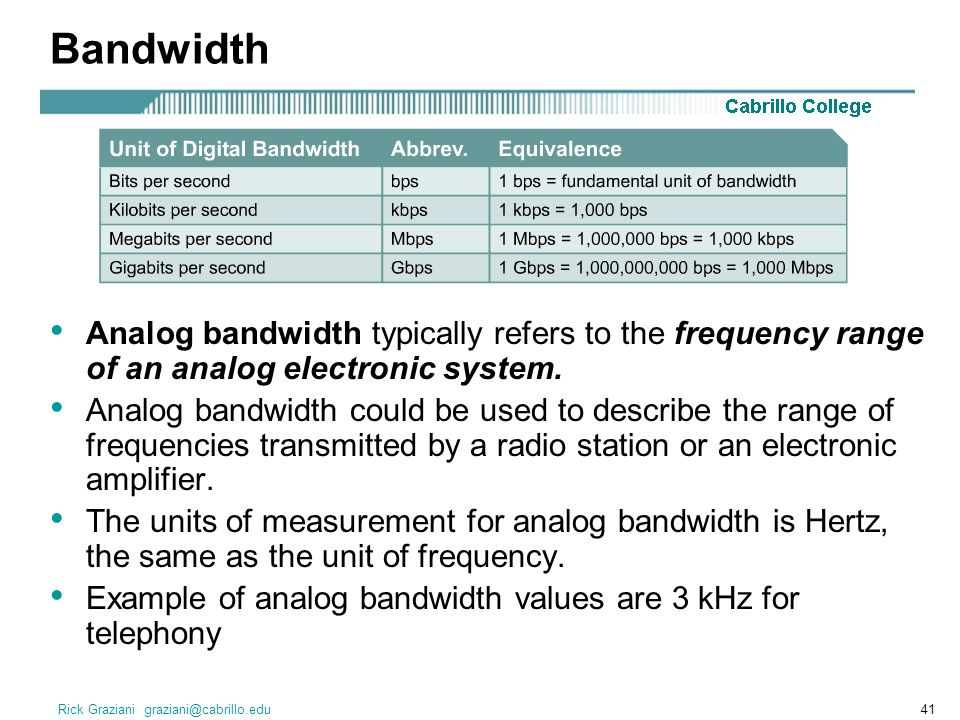 Bandwidth Analog bandwidth typically refers to the frequency range of an analog electronic system.