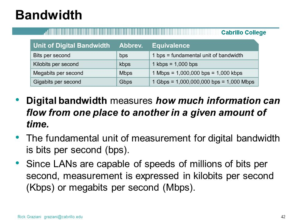 Bandwidth Digital bandwidth measures how much information can flow from one place to another in a given amount of time.