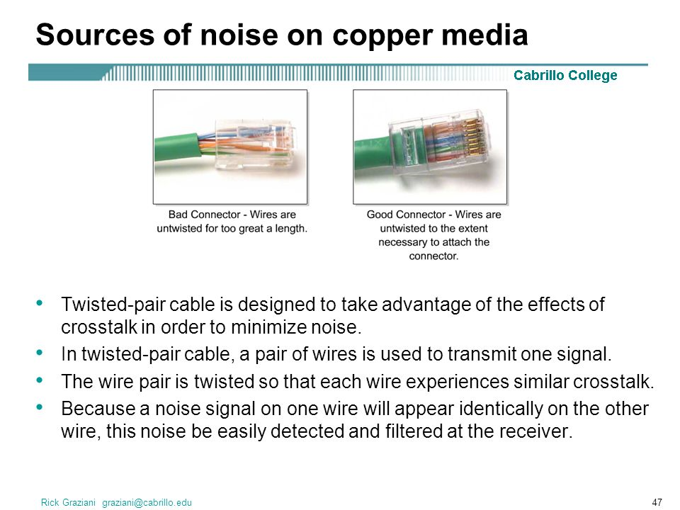 Sources of noise on copper media
