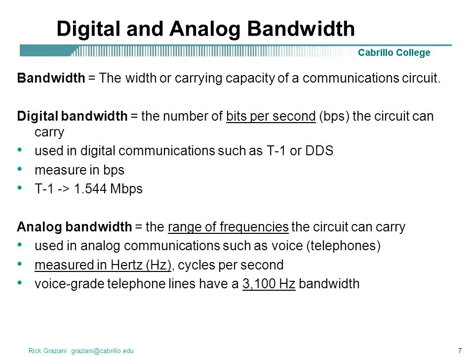 Digital and Analog Bandwidth