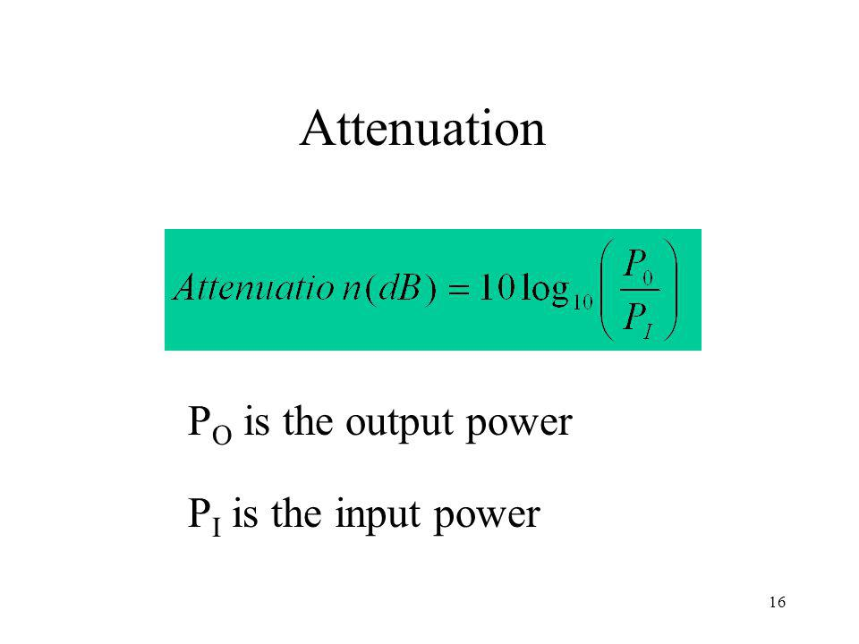 Attenuation PO is the output power PI is the input power