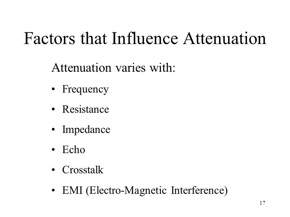 Factors that Influence Attenuation