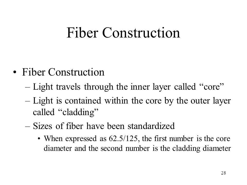 Fiber Construction Fiber Construction