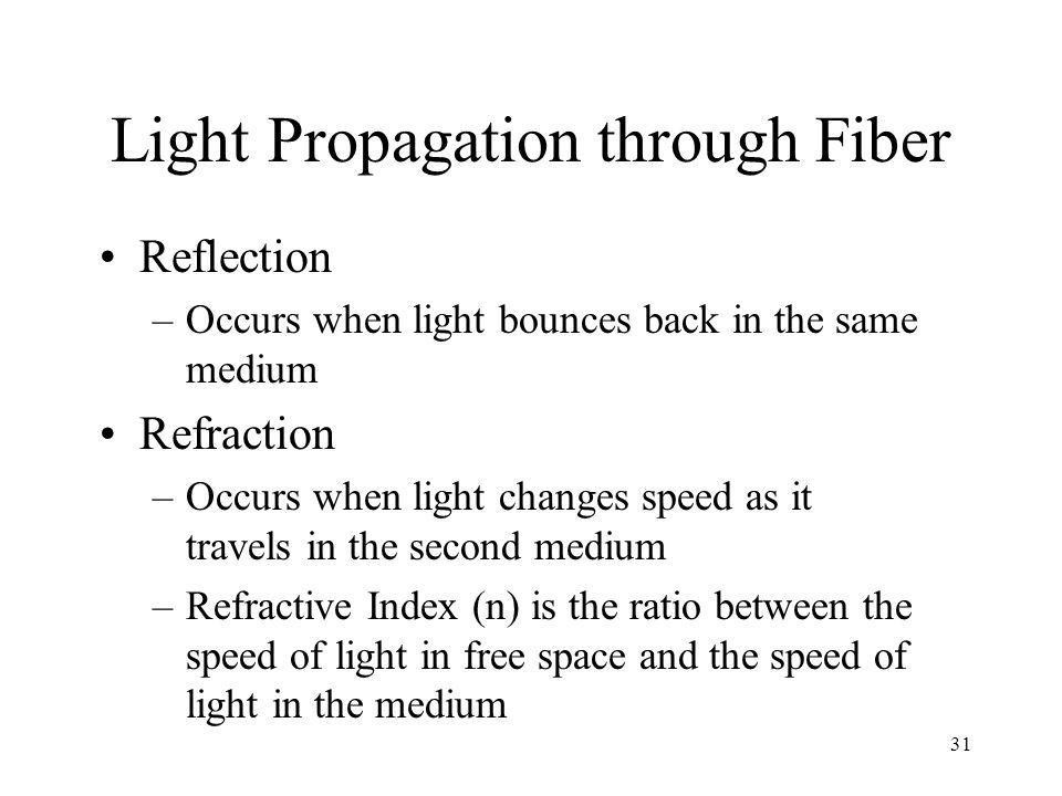Light Propagation through Fiber