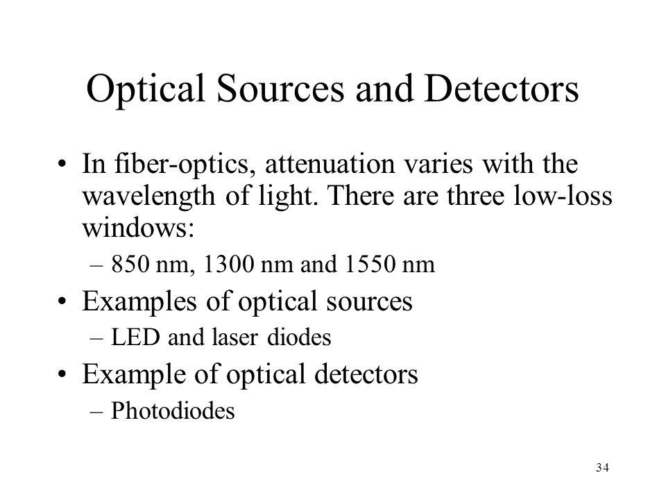 Optical Sources and Detectors