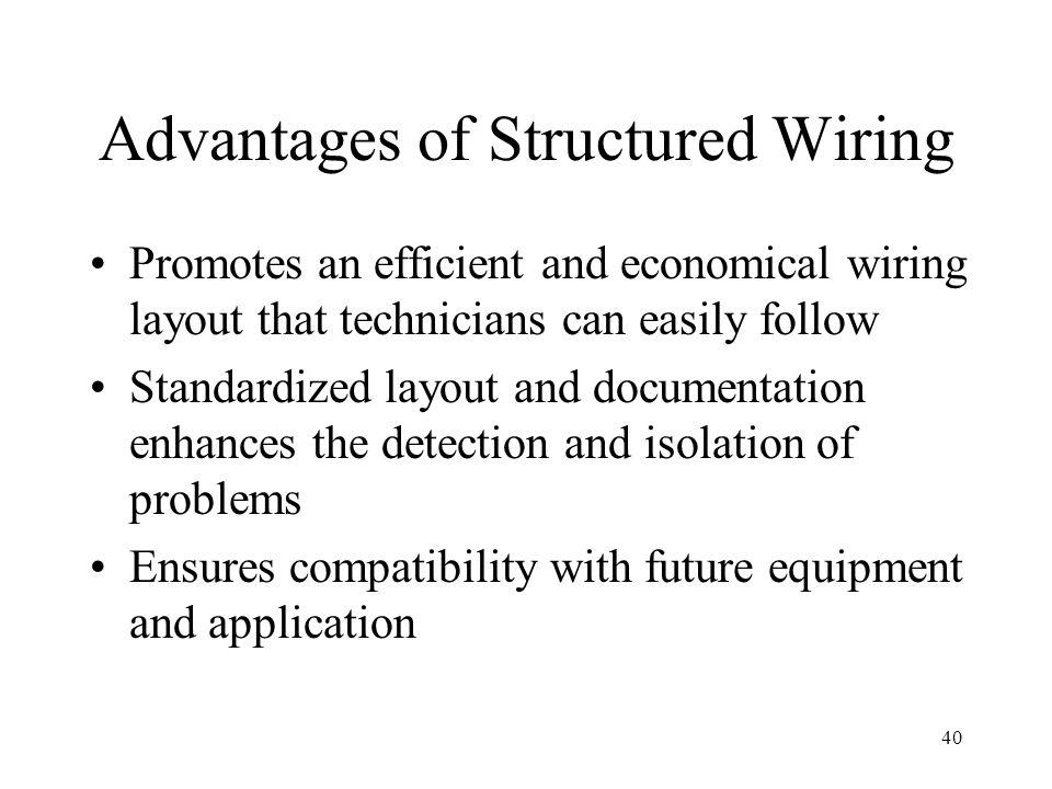 Advantages of Structured Wiring