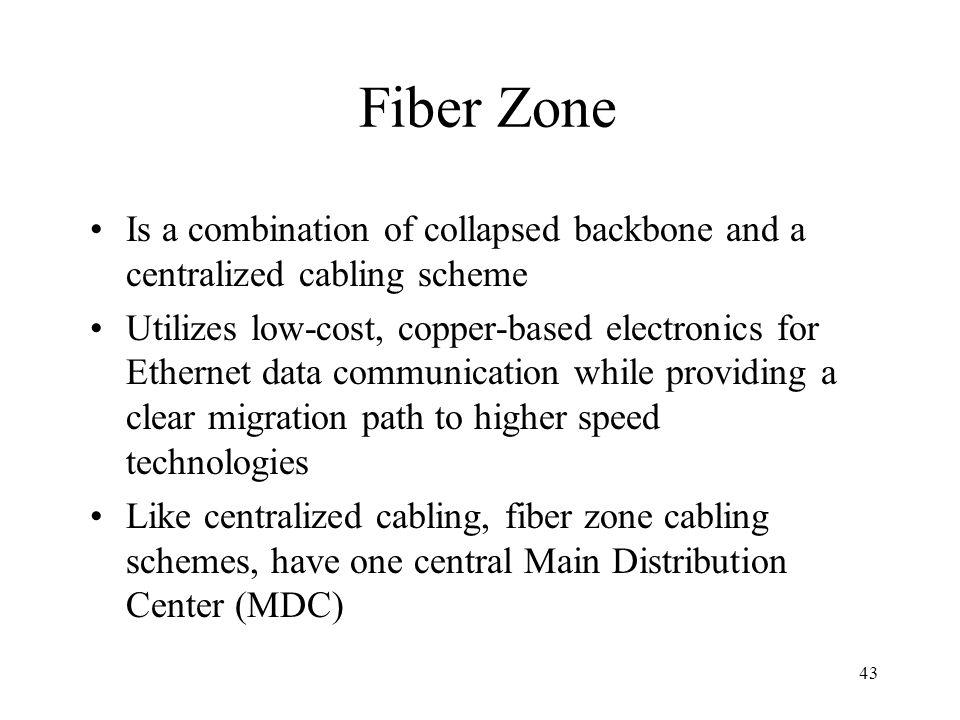 Fiber Zone Is a combination of collapsed backbone and a centralized cabling scheme.
