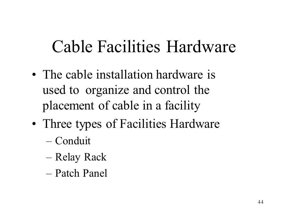 Cable Facilities Hardware