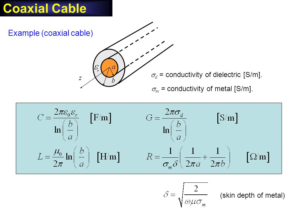 Coaxial Cable Example (coaxial cable) a