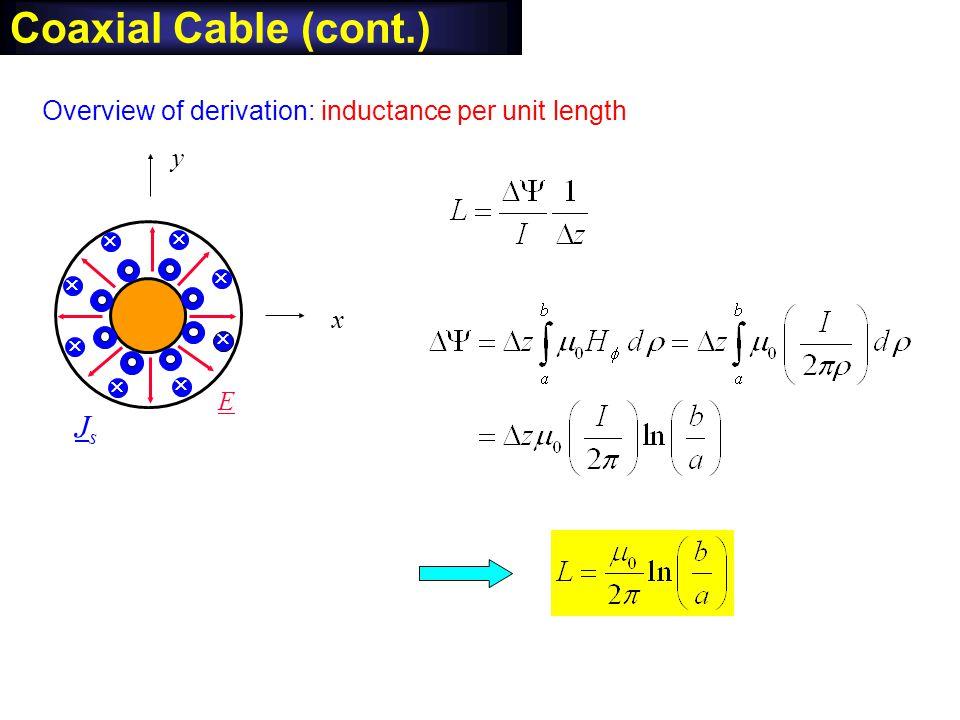 Coaxial Cable (cont.) Js