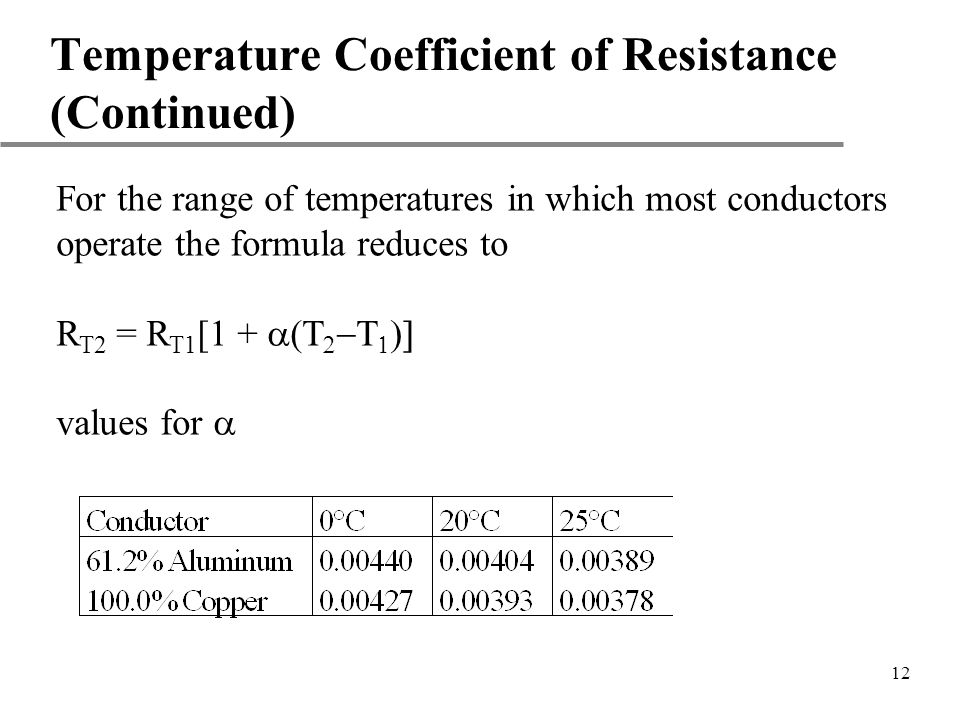 Temperature Coefficient of Resistance (Continued)