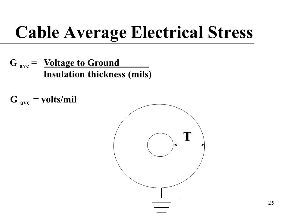 Cable Average Electrical Stress