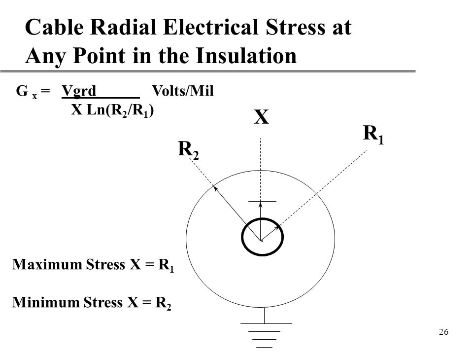 Cable Radial Electrical Stress at Any Point in the Insulation