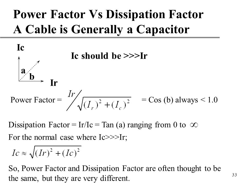 Power Factor Vs Dissipation Factor A Cable is Generally a Capacitor
