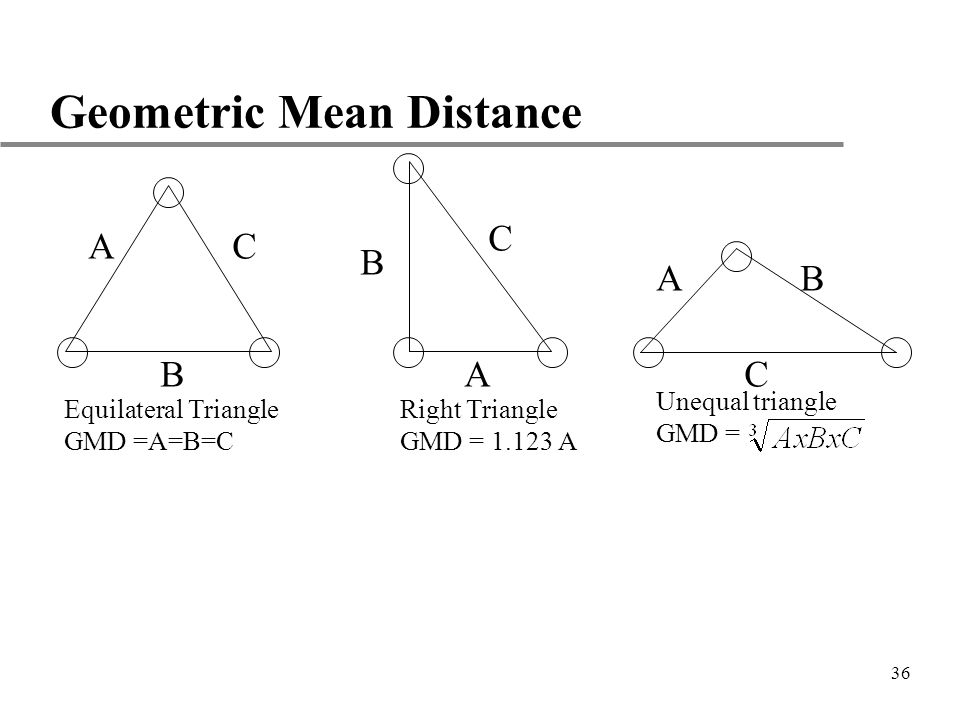 Geometric Mean Distance