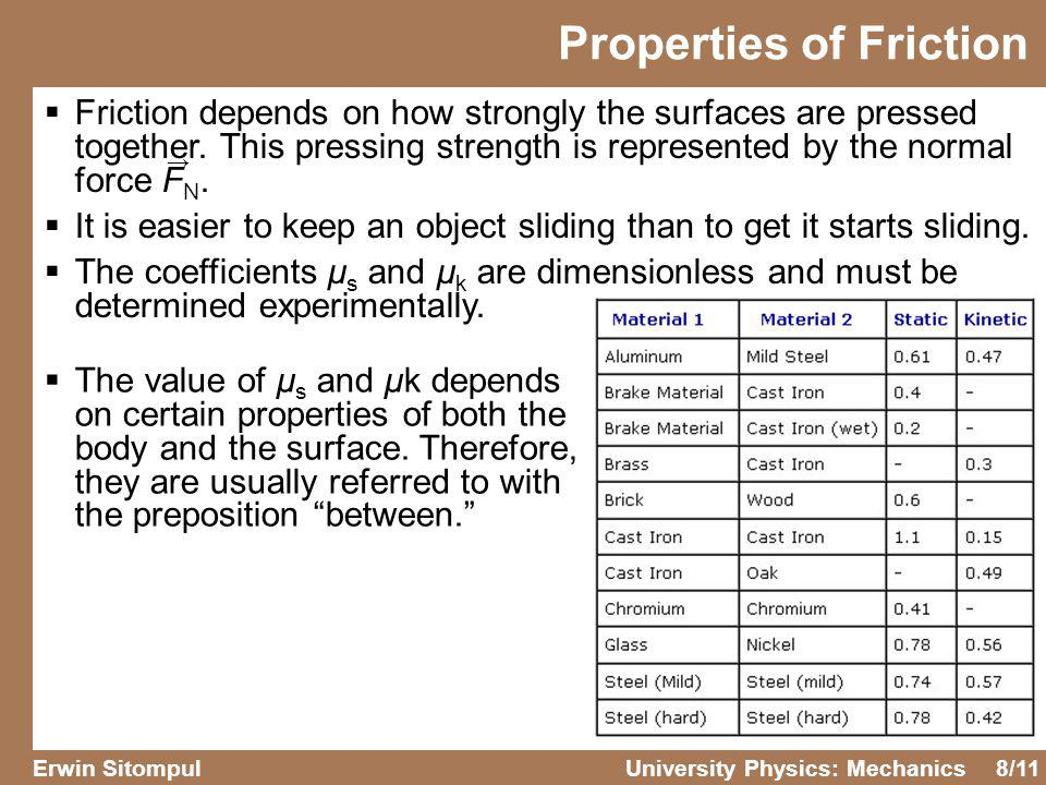 Properties of Friction