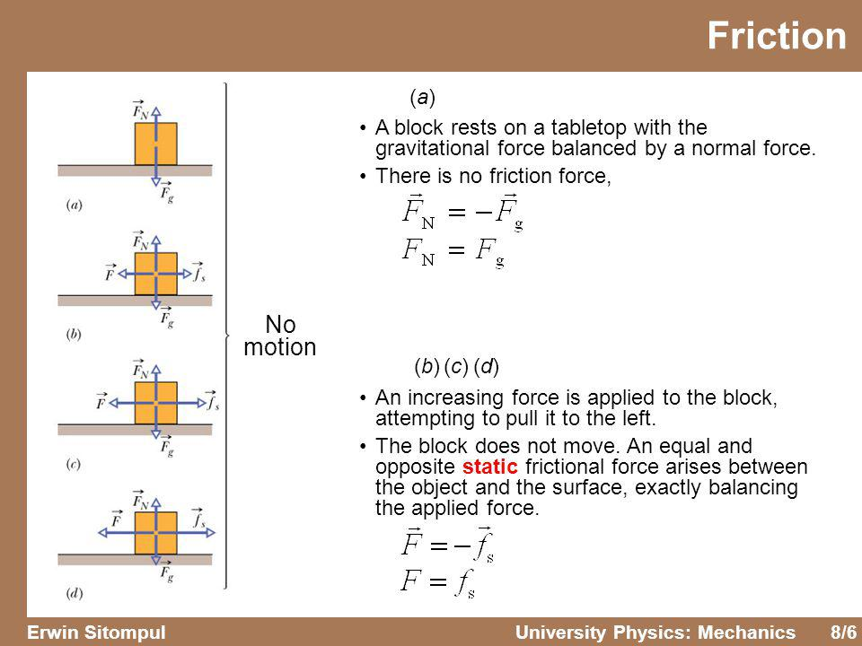 Friction (a) A block rests on a tabletop with the gravitational force balanced by a normal force.