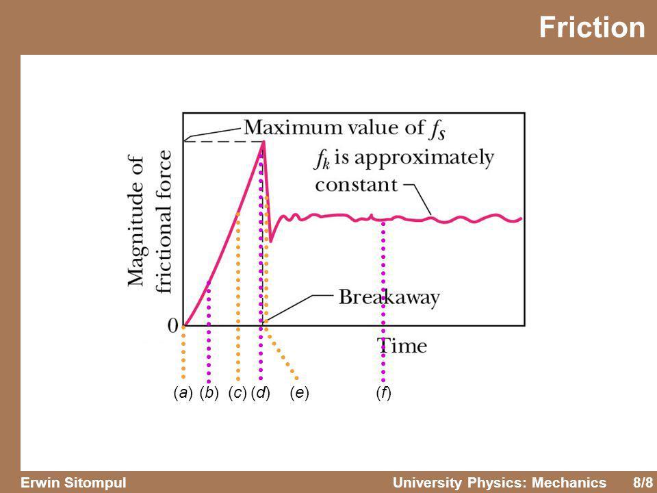 Friction (a) (b) (c) (d) (e) (f)