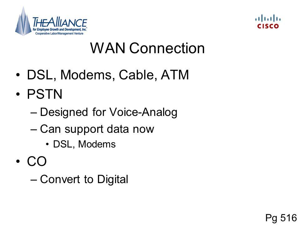 WAN Connection DSL, Modems, Cable, ATM PSTN CO