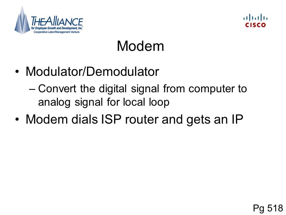 Modem Modulator/Demodulator Modem dials ISP router and gets an IP