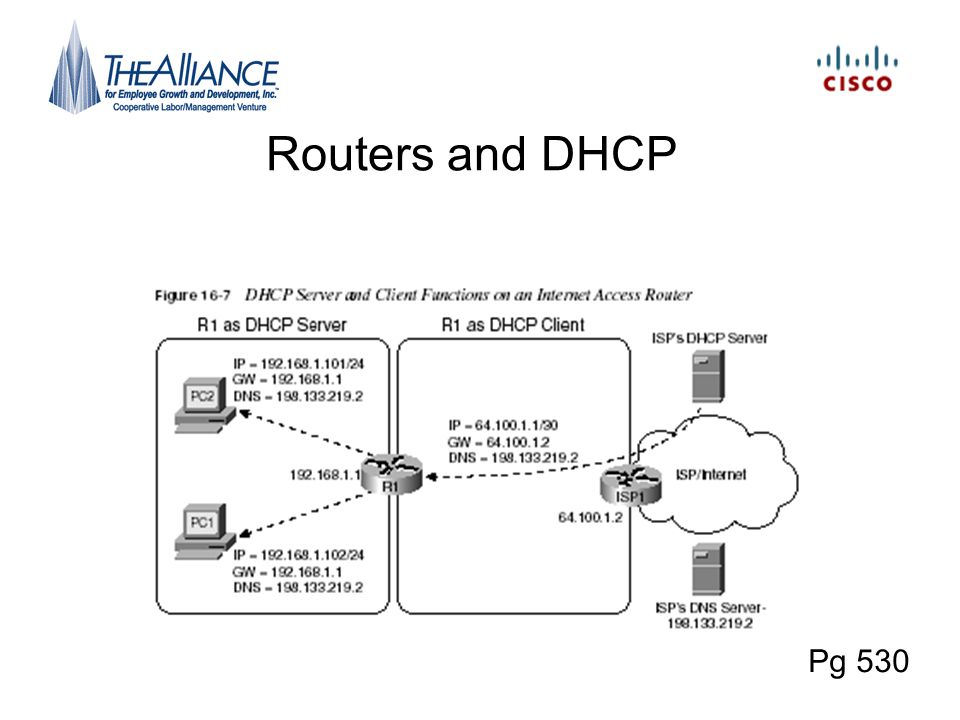 Routers and DHCP Pg 530