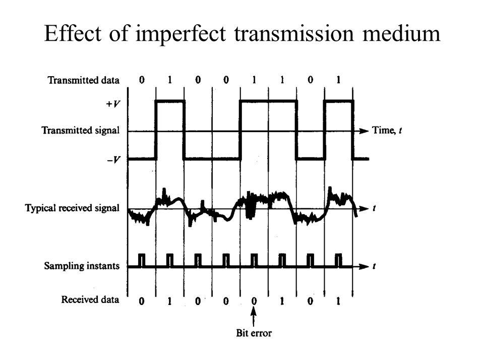 Effect of imperfect transmission medium