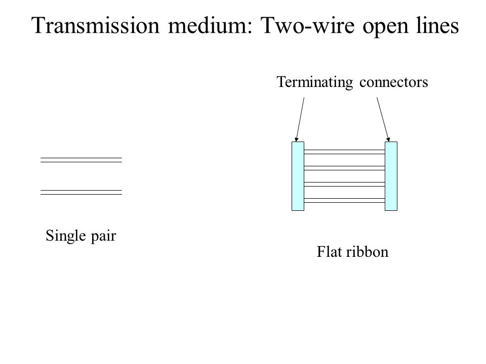 Transmission medium: Two-wire open lines