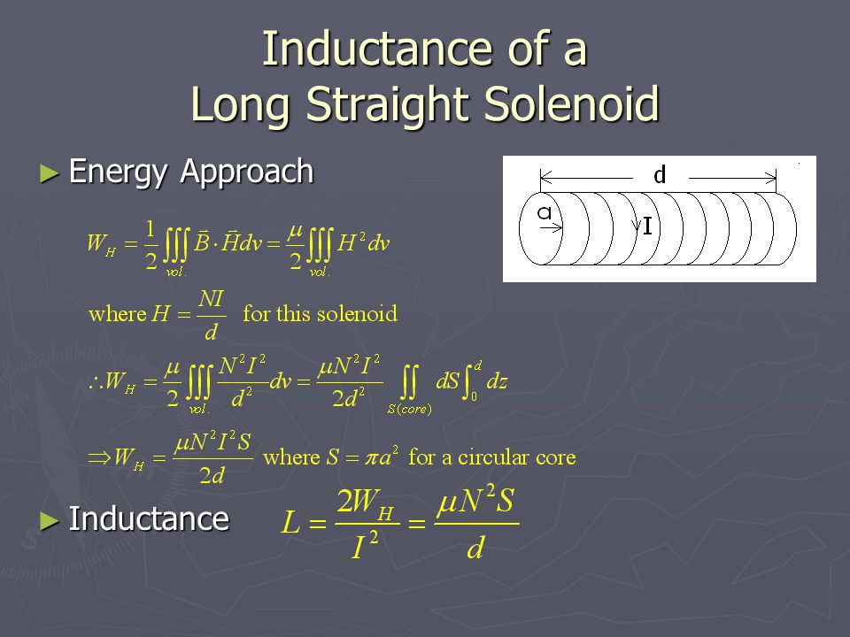 Inductance of a Long Straight Solenoid