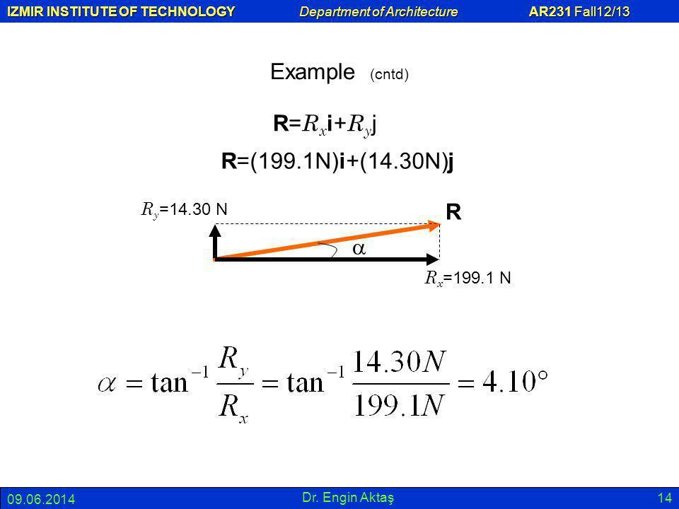 Example (cntd) R=Rxi+Ryj R=(199.1N)i+(14.30N)j R a Ry=14.30 N