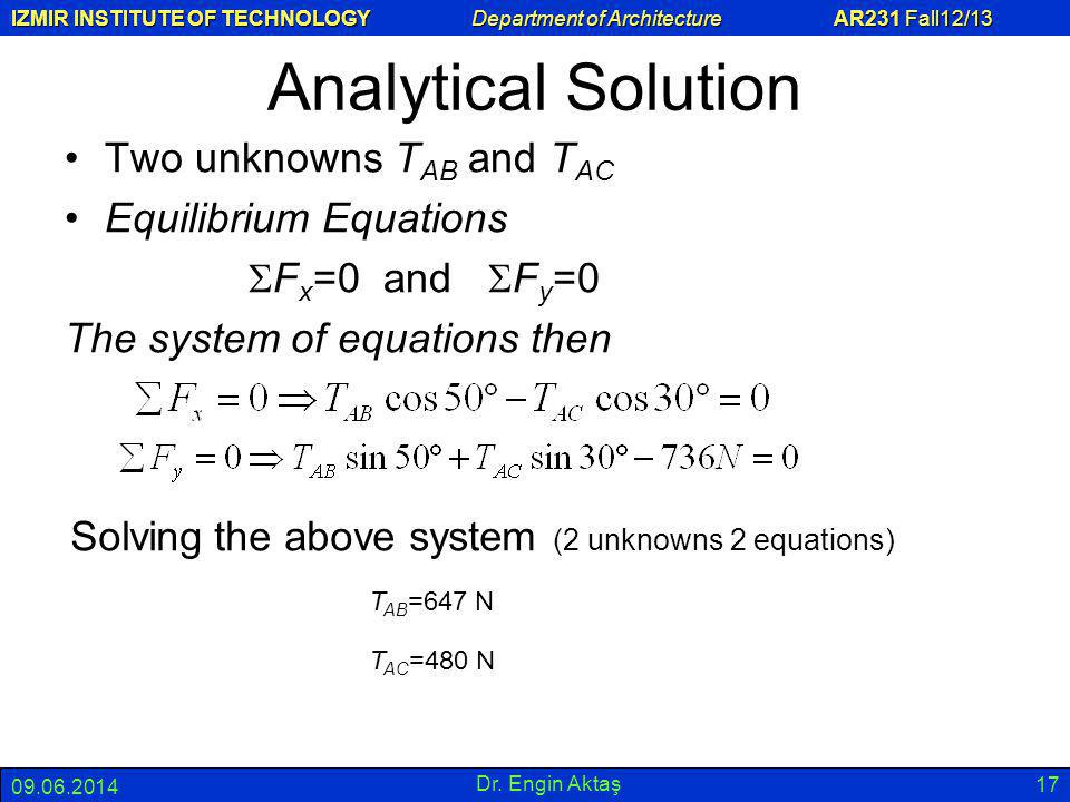 Analytical Solution Two unknowns TAB and TAC Equilibrium Equations