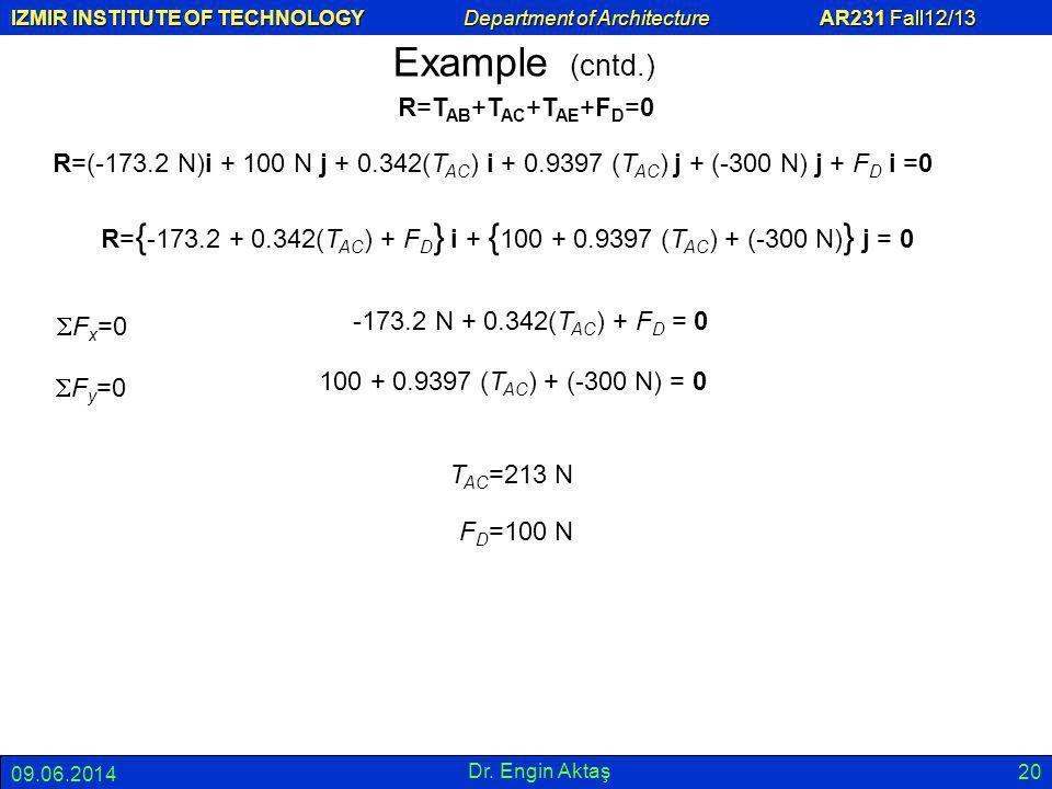 Example (cntd.) R=TAB+TAC+TAE+FD=0